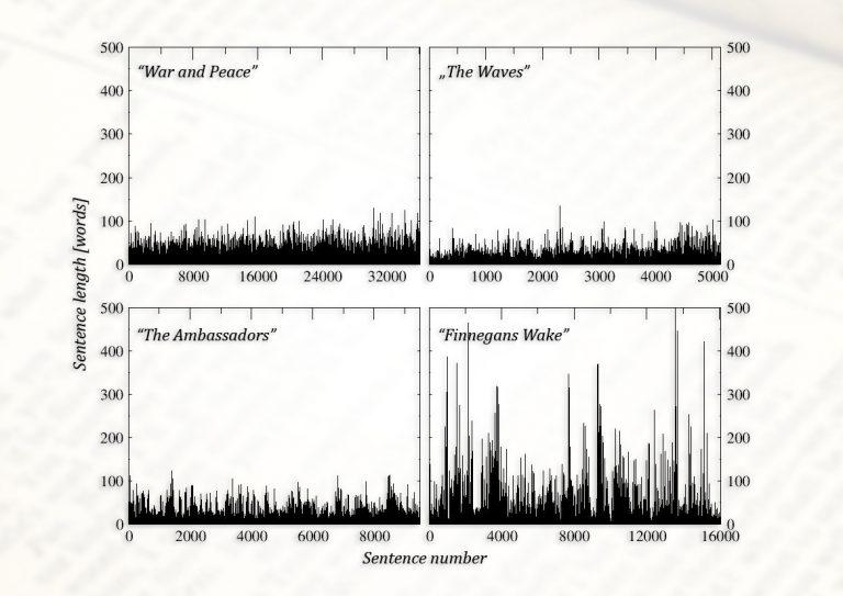 Графика – сравнение между романи