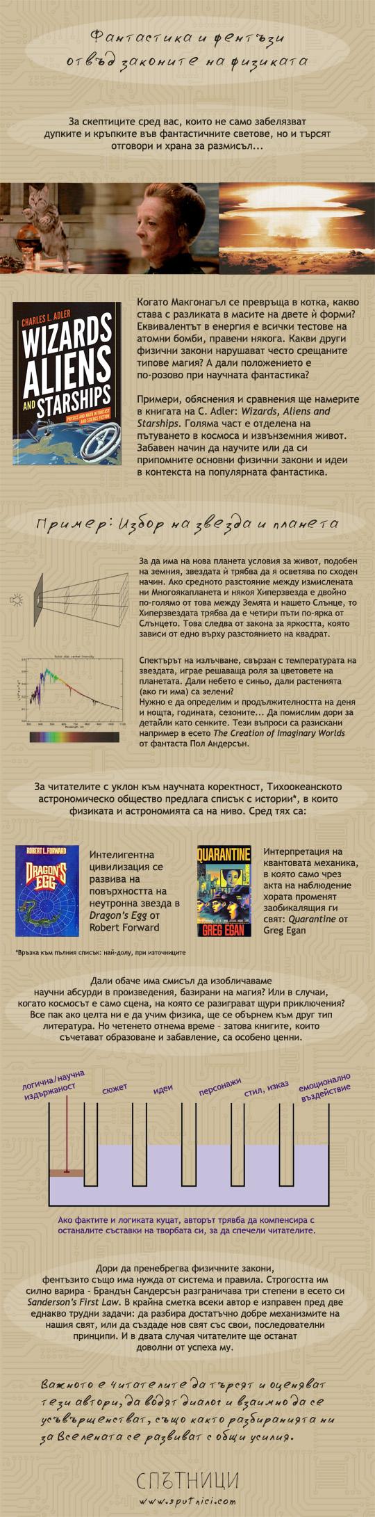Графика за научна фантастика